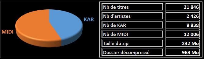 Détail collection